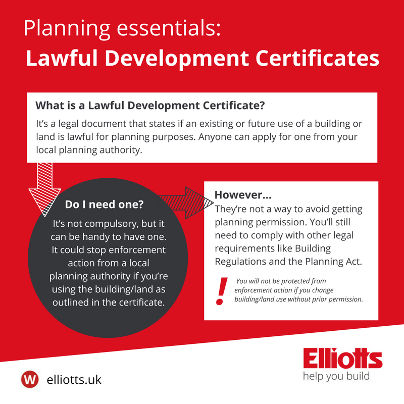 Lawful Development Certificate